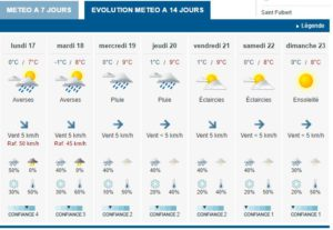 Image from: LE Meteo France 14 day forecast