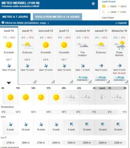 Image from: LE Meteo France 7 day forecast
