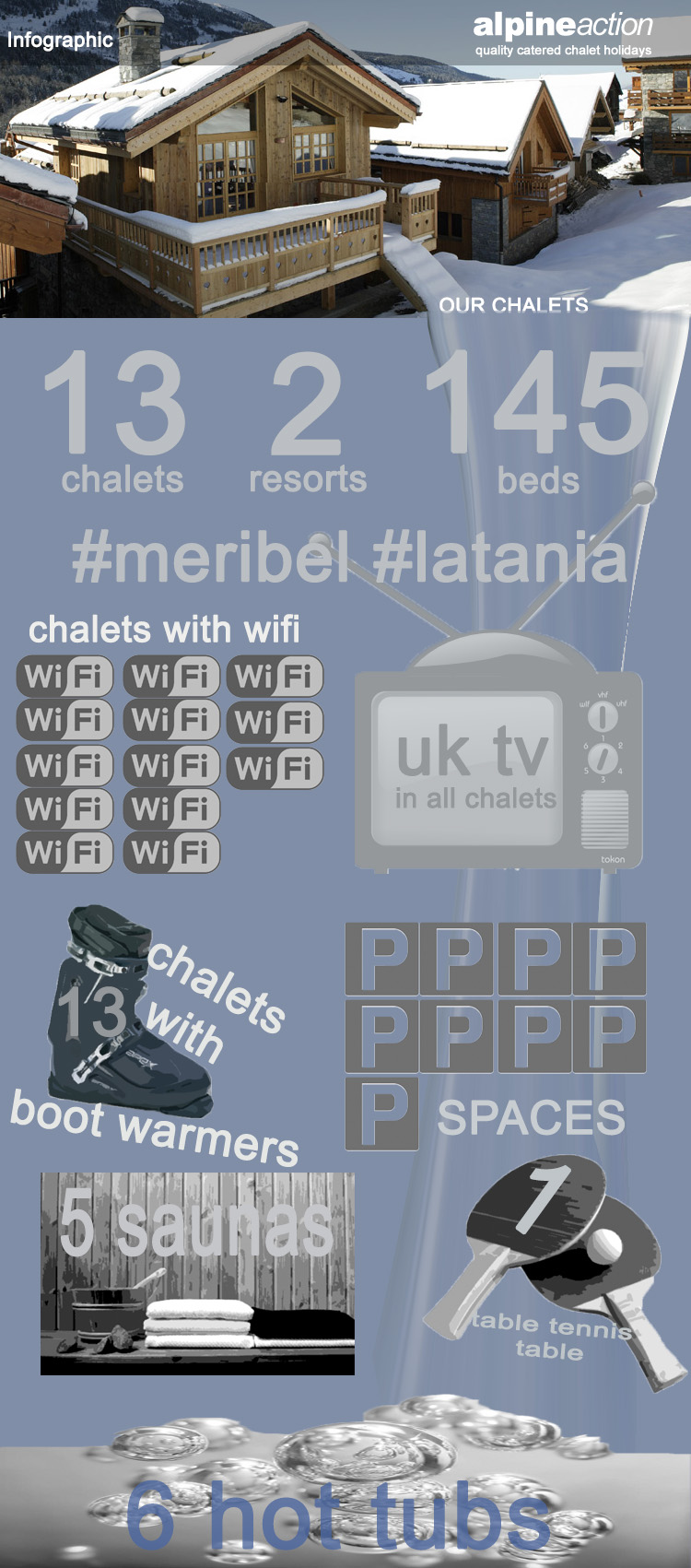chalet infograpic