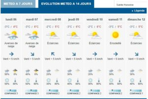 Credit to: Le Meteo France